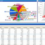 Inventory Strategy dashboard Leixan Supply Chain Managment Tools