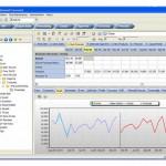 Lexian Demand Planning Dashboard Supply Chain Managment Tools