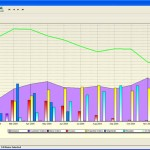 Inventory Management by Lexian Supply Chain Managment Tools