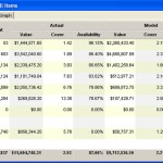 Lexian's Inventory Management interface Supply Chain Managment Tools